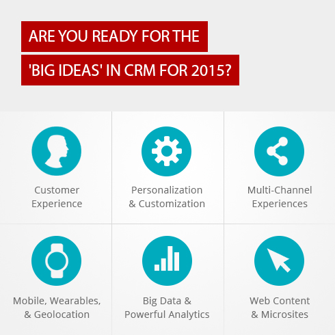 CRM Trends for 2015