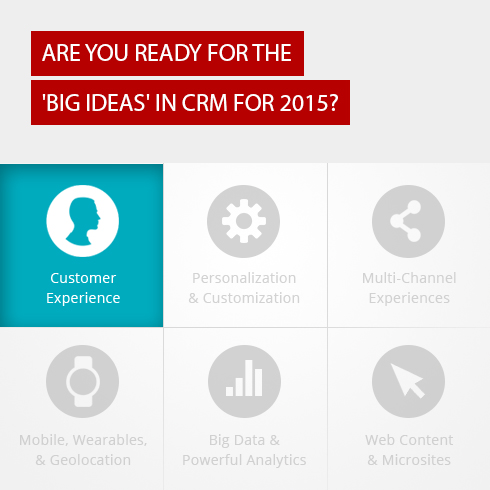 Customer Experience Leads CRM Trends for 2015