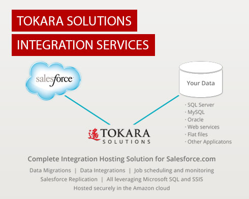 Tokara's Hosted Salesforce Integration Streamlines Existing Practices