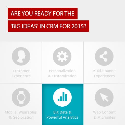 Big Data Analytics CRM Trend
