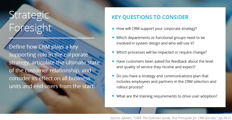 CRM Strategy Guidelines