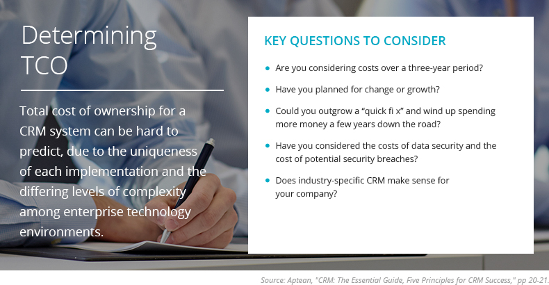 CRM TCO Consideration